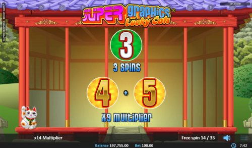 Super Graphics Lucky Cats by Hotslot