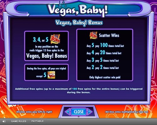 three or more Bonus symbols in any position on the reels trigger 15 free spins in the Vegas, baby! Bonus - Hotslot