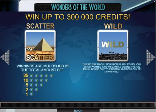 Wild and Scatter symbol rules and pays. - Hotslot