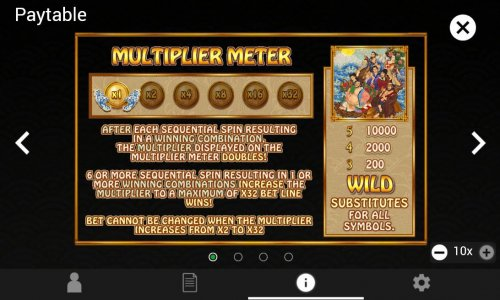 Hotslot - Multiplier Meter and Wild Symbol Rules