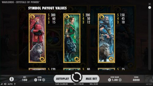 High value slot game symbols paytable, icons based upon the three main characters of the game, Samurai (red), Priestess (green) and Barbarian (blue). - Hotslot