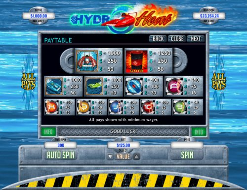 Images of Hydro Heat