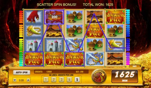 scatter spin bonus pays out a total jackpot of 1625 coins by Hotslot