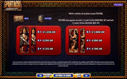Hotslot - Slot Game Symbols Paytable - Only highest winner paid per winning combination. Paytable reflects current bet configuration. Line pays must occur on adjacent reels, beginning with the leftmost reel.