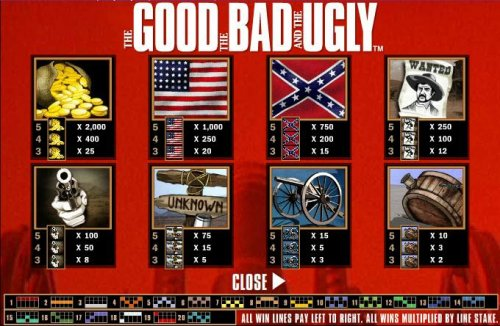 The Good, The Bad and The Ugly by Hotslot