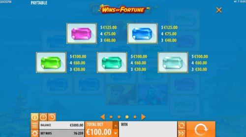 Low value game symbols paytable. by Hotslot