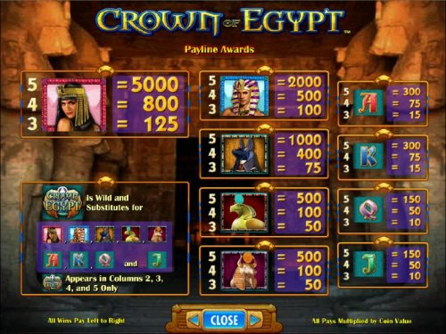 Crown of Egypt by Hotslot