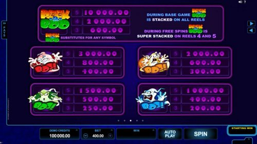 High value slot game symbols paytable - Symbols include Peek-a-Boo game logo, a red ghost, a green ghost, an orange ghost and a blue ghost. by Hotslot