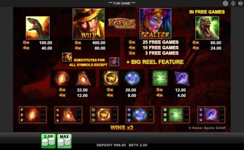 Free Spins - Paytable - Hotslot