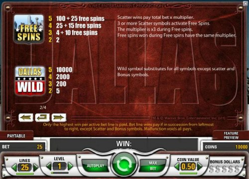 free spins and wild paytable and rules by Hotslot