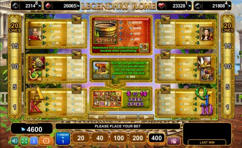 Slot game symbols paytable featuring ancient Roman inspired icons.. - Hotslot