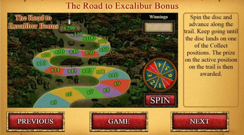 The Road to Excalibur Bonus - Spin the disc and advance along the trail. Keep going until the disc lands on one of the Collect positions. - Hotslot