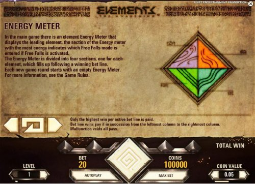 energy meter - in the main game there is an element energy meter that displays the leading element, the section of the energy meter with the most energy indicates which free falls mode is entered if free falls is activated - Hotslot