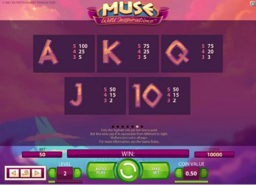 slot game symbols paytable continued by Hotslot