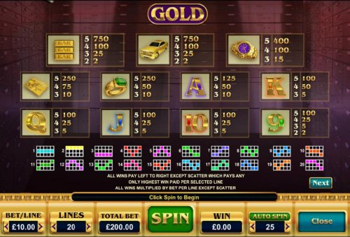 Hotslot - Slot game symbols paytable and payline diagrams