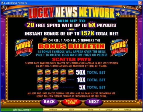 Hotslot image of Lucky News Network