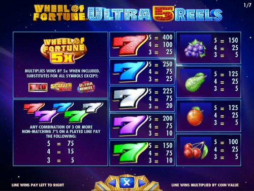 Hotslot image of Wheel of Fortune Ultra 5 Reels