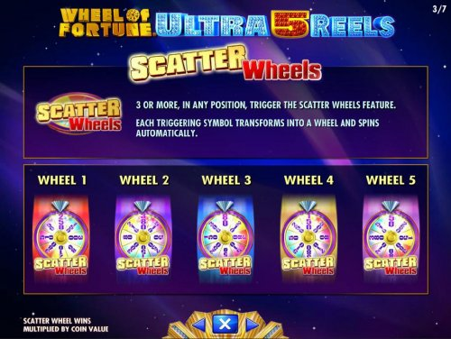 Images of Wheel of Fortune Ultra 5 Reels