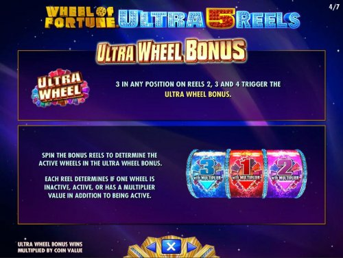 Hotslot - 3 Ultra Wheel icons in anu position on reels 2, 3 and 4 trigger the Ultra Wheel Bonus.