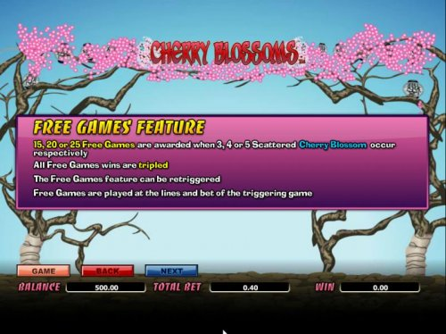 Images of Cherry Blossoms