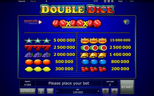 Images of Double Dice