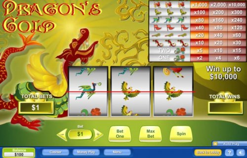 Images of Dragon's Gold