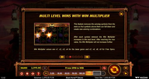 Multi Level Wins with Win Multiplier by Hotslot