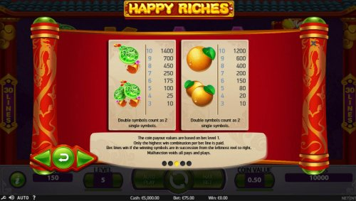 Images of Happy Riches