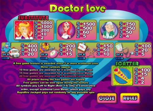Doctor Love by Hotslot