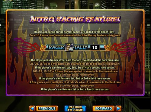 Hotslot - Nitro Racing Feature - Racers appearing during normal games are added to the Racer Tally. Once 10 Racers have been accumulated the Nitro Racing Feature is triggered.