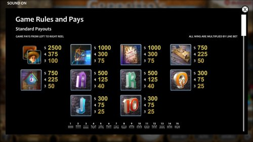 Hotslot - Slot game symbols paytable and Payline Diagrams 1-15.