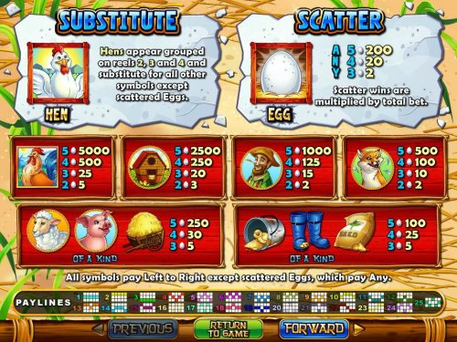 Hotslot - Slot game symbols paytable featuring farm themed icons.