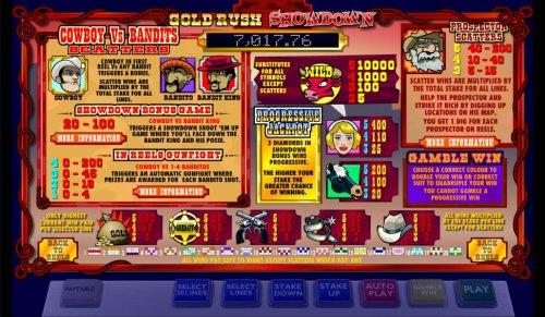 slot game paytable and rules by Hotslot