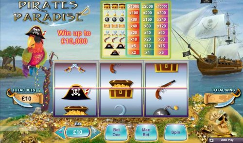 Hotslot - Main game board featuring three reels and 1 paylines with a $100,000 max payout