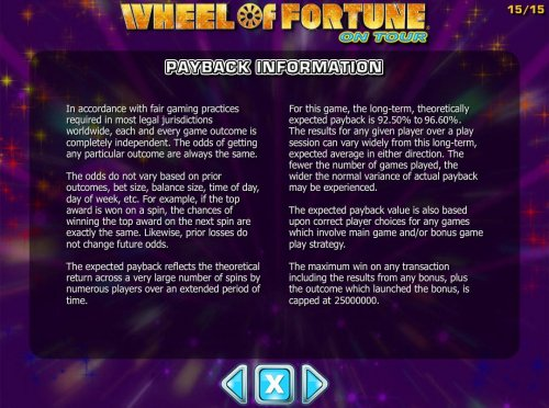 Wheel of Fortune on Tour by Hotslot