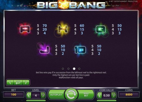 slot game low value symbols paytable by Hotslot