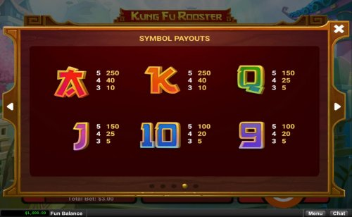 Hotslot - Low value game symbols paytable