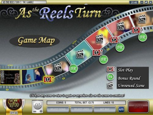 Hotslot image of As the Reels Turn # 2: The Gamble