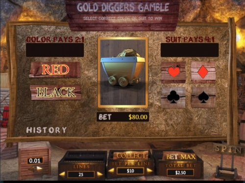 Gold Diggers' Fortune by Hotslot