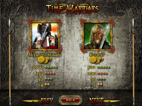 Images of Time Warriors