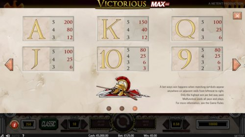 Hotslot image of Victorious MAX