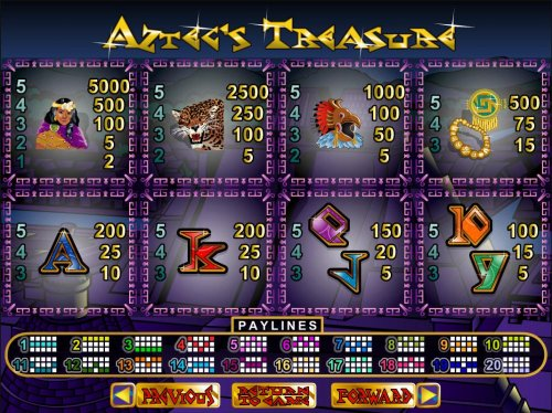Slot game symbols paytable featuring ancient Aztec inspired icons. - Hotslot
