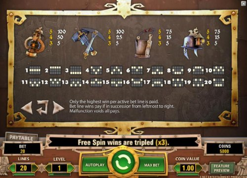Hotslot - slot game low symbols paytable and payline diagrams
