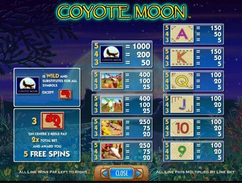 Images of Coyote Moon