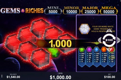 Images of Gems & Riches