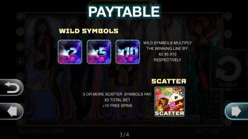 Wild and Scatter Symbol Rules - Hotslot