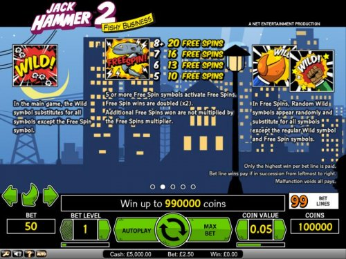 Jack Hammer 2 Fishy Business Wild symbol substitutes for all symbols except the free spin symbol by Hotslot