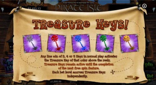 Treasure Keys! Any line win of 3, 4 or 5 keys in normal play activates the Treasure Key of that color above the reels. The Treasure Keys remain active until the completion of the next free spin feature. Each bet level accrues Treasure Keys independently.