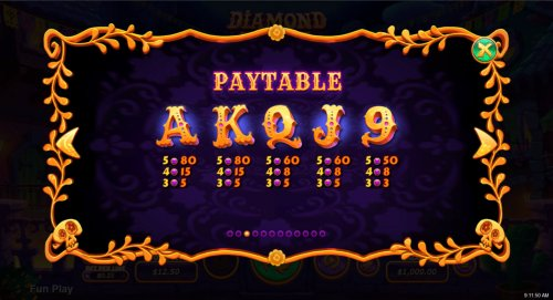 Paytable - Low Value Symbols - Hotslot