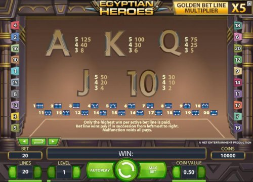 slot game low symbols paytable by Hotslot